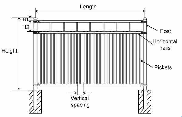 Ornamental fence FTOF-10 with ornamental top, narrow spacing and flush bottom.