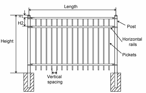 Ornamental fence FTOF-4 with standard flat top.