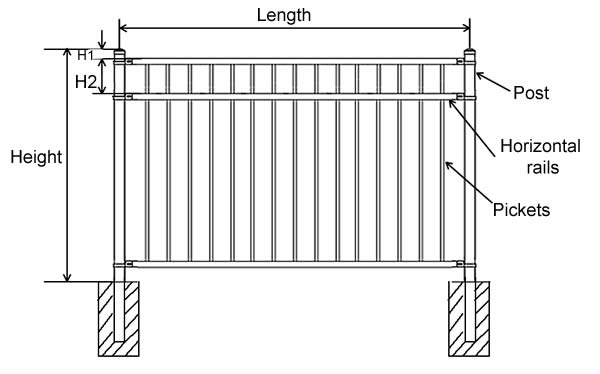 Ornamental fence FTOF-5 with standard flat top and flush bottom.