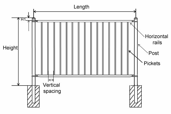 Ornamental fence FTOF-6 with two rails and flush bottom.